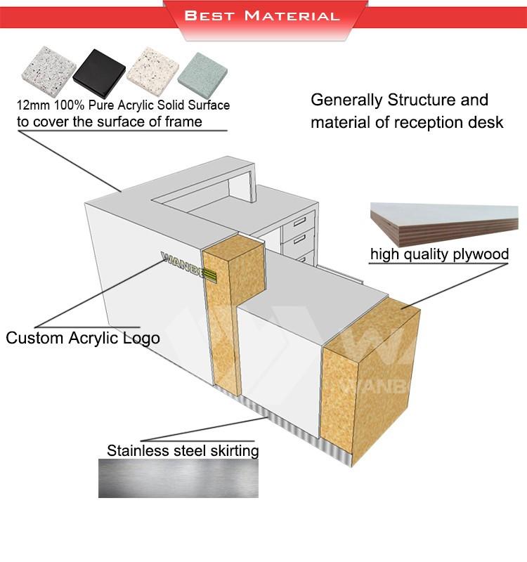 material for reception desk.jpg