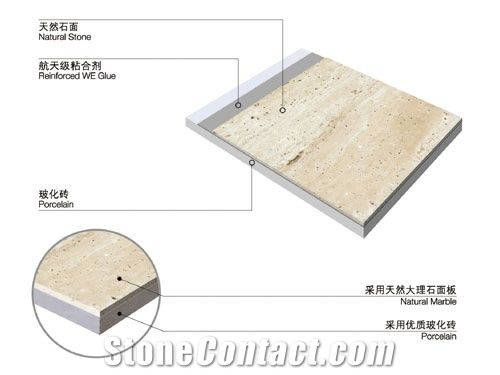 Micro thin slab ceramic backing from china stonecontact micro thin slab ceramic backing publicscrutiny Images