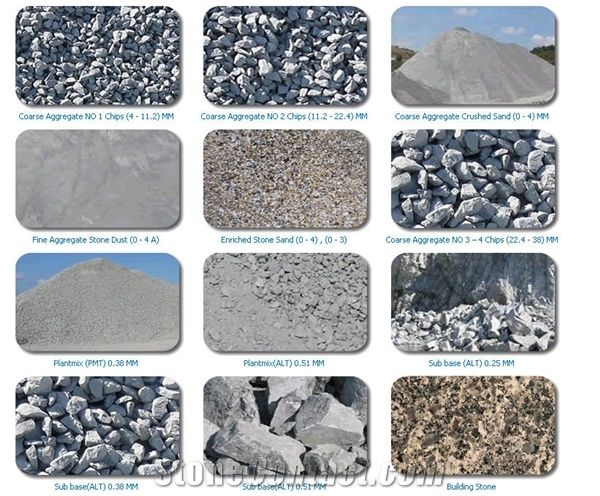 Coarse Aggregate Gravel From Turkey Stonecontact Com
