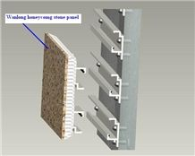 Stone Honeycomb Panel for Facade Cladding