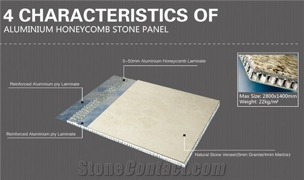 Aluminium Honeycomb Backed Marble/Granite Panel from