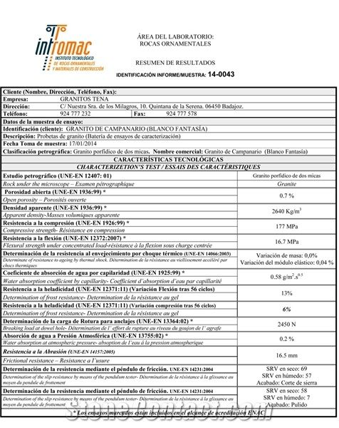 Technical Specification of WHITE  FANTASÍA Granite