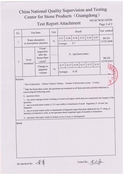 501-2 Certificate 2