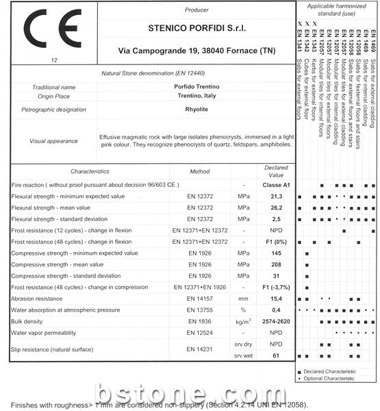 Italian Porphyry CE Mark
