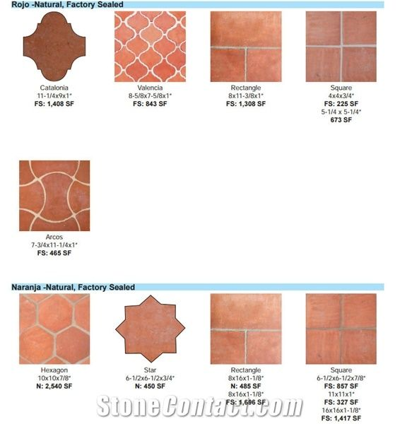 Old Castillo Terracotta From United States Stonecontact Com
