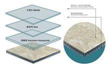 Crema Marfil Marble Aluminium Honeycomb Glass Fibre Composite Tile, Granite/Aluminium/Glass/Ceramic Natural Stone Honeycomb Panel,Tiles, Slabs,