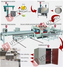 Artificial Stone Manufacturing Process
