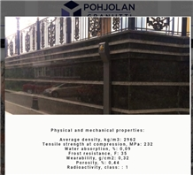 Suojarven Ruskea -Kupetskiy Granite Building Wall