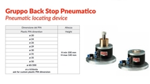 Cnc Pneumatic Locating Device
