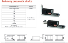 Cnc Roll Away Pneumatic Device