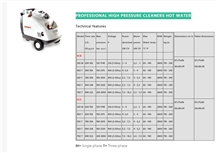 KCB 350 M Professional High Pressure Floor Cleaners Hot Water