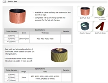 Diaflx Belt for Polishing Bowls