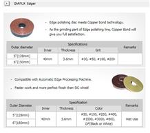 Diaflx Edger- Edge Polishing Disc