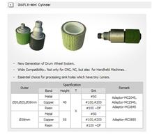 Diaflx -Mini Cylinder Polishing Tool for Basins