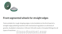 Front Segmented Wheels for Straight Edges