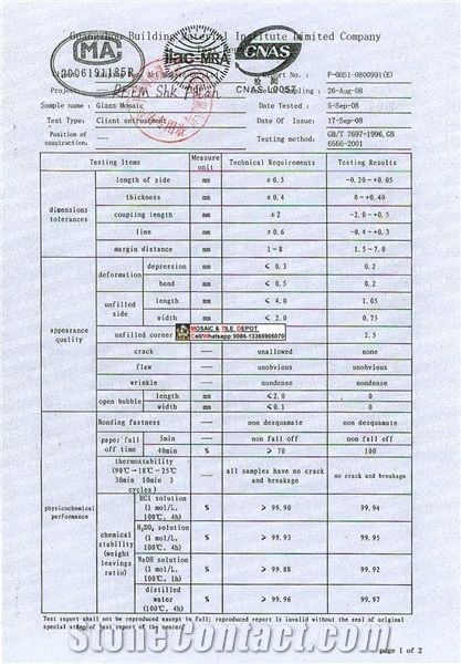 Glass Mosaic Test Report